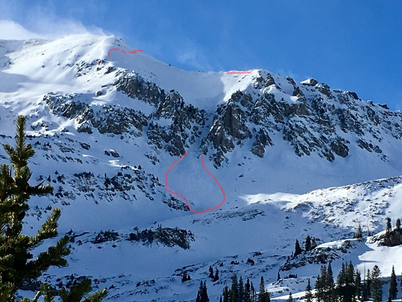 Observed Avalanche
